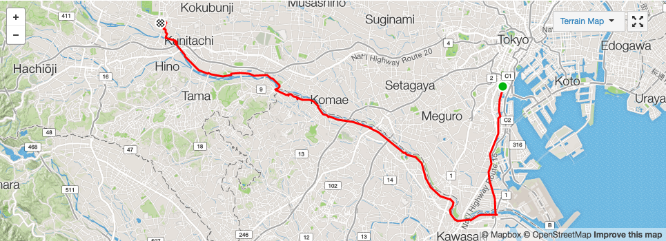 Tamagawa Cycling Route